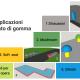 Greentire: nuova collaborazione con Poligomma